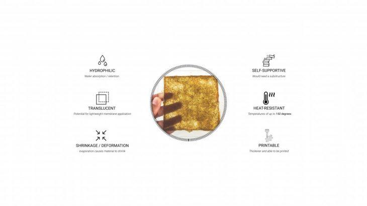 AmberLaminaria_BioplasticAttributess