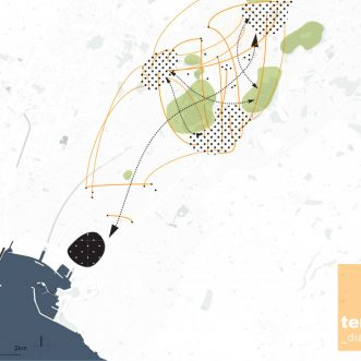 terrATHa, diagram, conceptual map, conceptual mapping, IAAC
